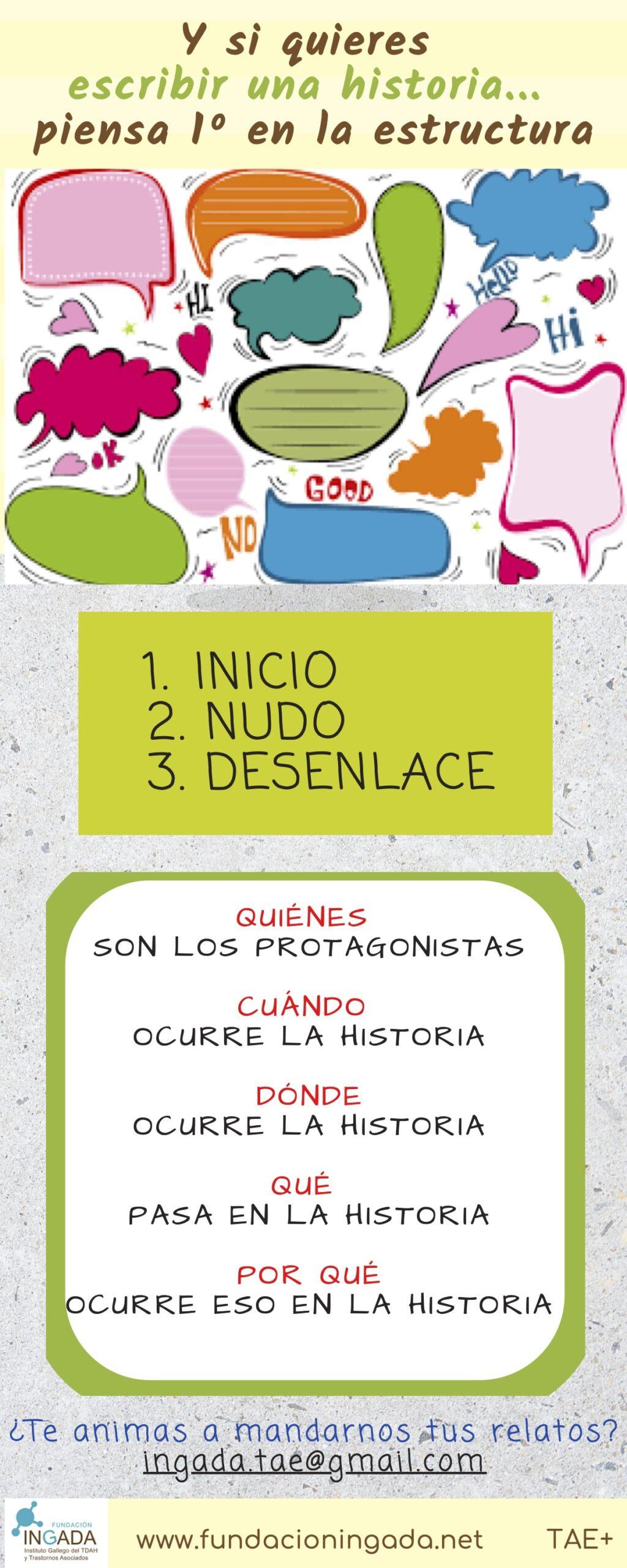 16-14-48-42.admin_.9D2._Escribir_una_historia_2